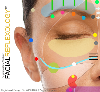 facial reflexology pic